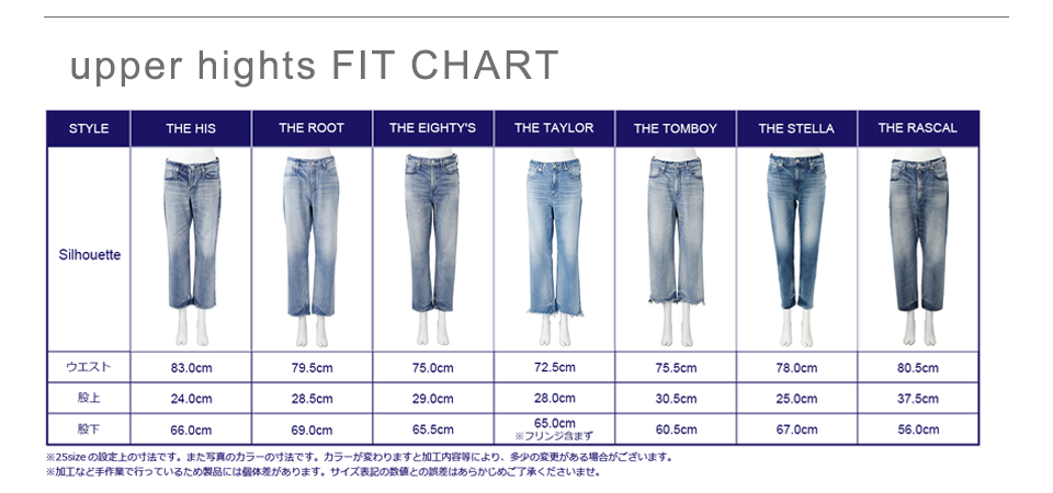 upper hights FIT CHART